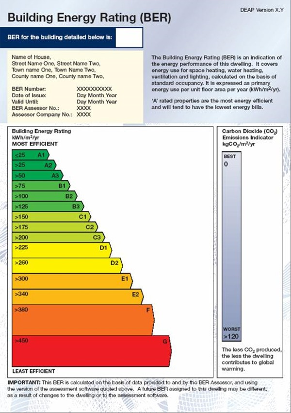 Energy Rating Scales Click To Enlarge Image A Ber Label